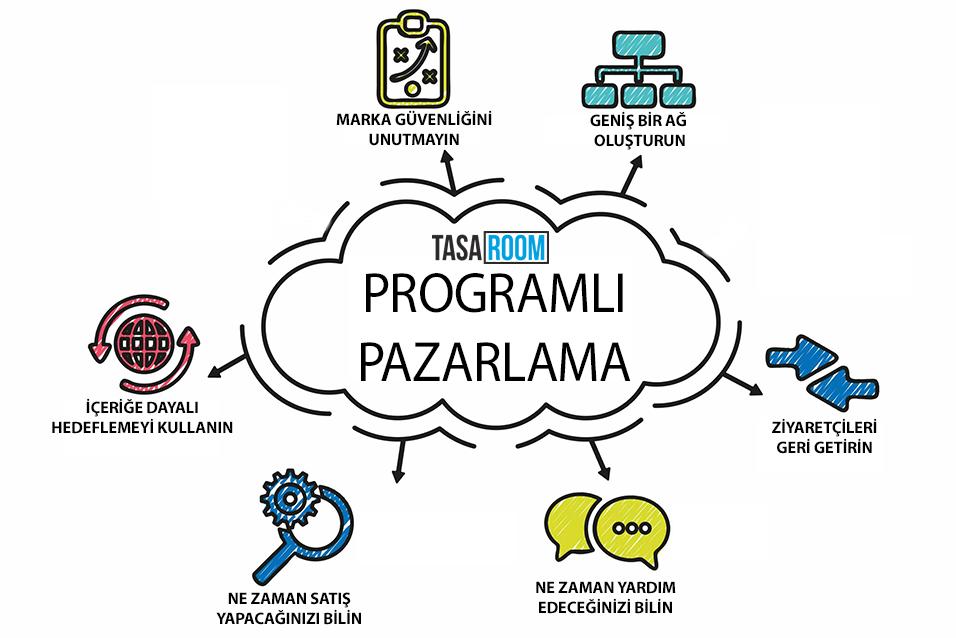 programlı pazarlama